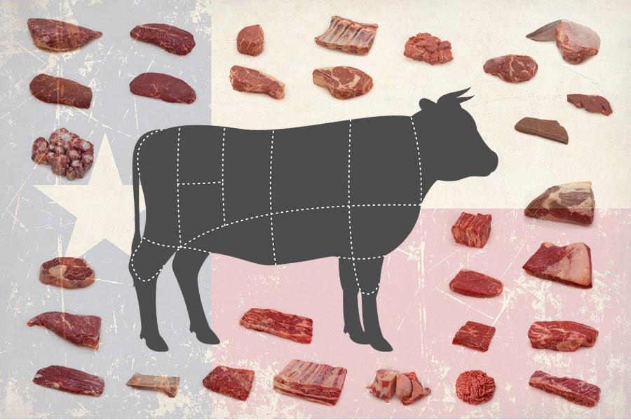 Buying beef in bulk
