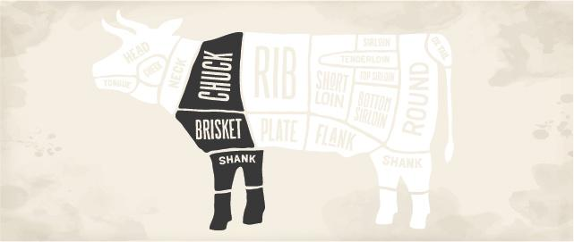 beef cuts explained - graphic 1