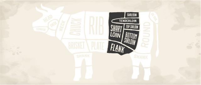 beef cuts explained - graphic 3