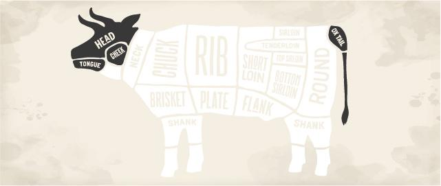 beef cuts explained - graphic 5