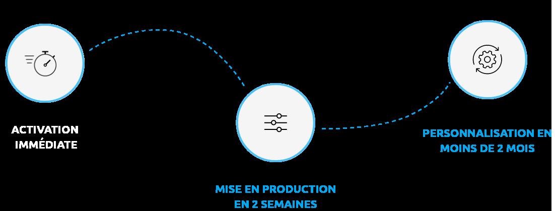 quick-start-illustration